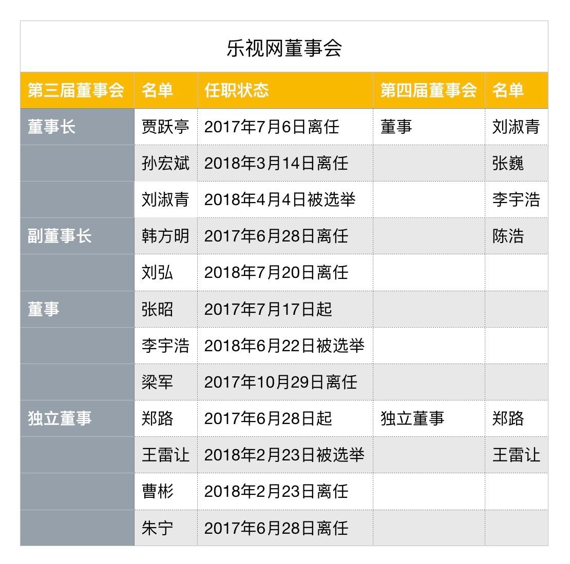 贾跃亭和恒大争夺FF影响偿债能力?乐视网董事长:不能判断_图1-3