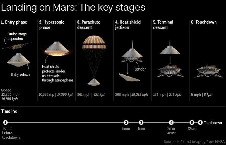 """人类首次探索火星内部 NASA""""洞察号""""完成着陆传回地表照片_图1-4"""