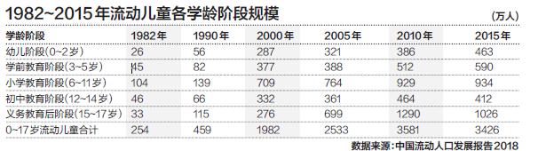 中国流动人口开始回流 2亿人的结构性红利面临挑战_图1-5