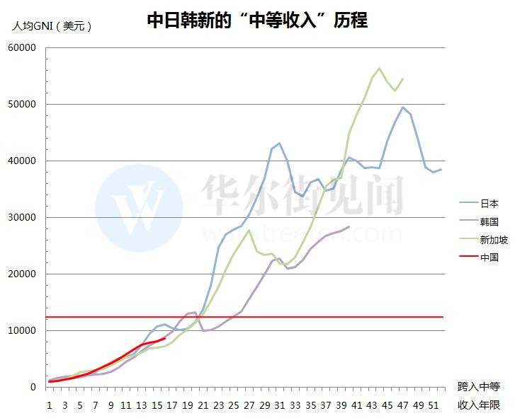 中国gdp美元变化_干货 传统行业如何转型环保市场