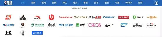 ▲ NBA中国官方合作伙伴