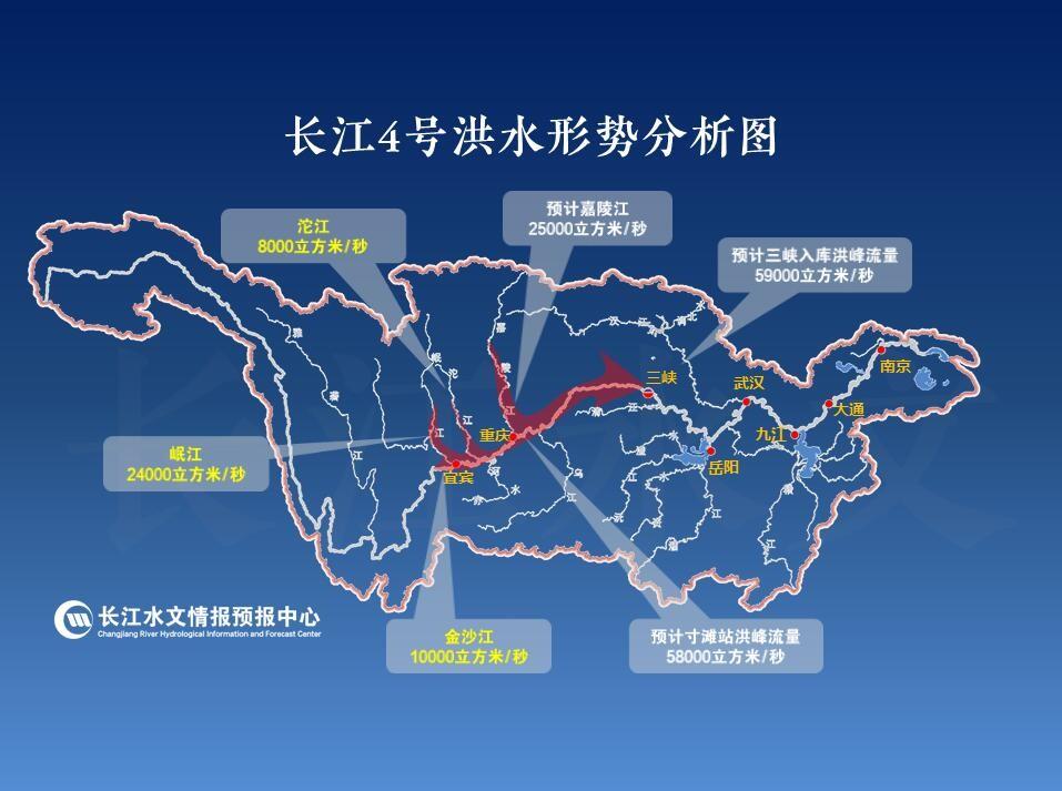 长江2020年第4号洪水形成_图1-3