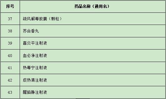 广东购买退烧药实名登记
