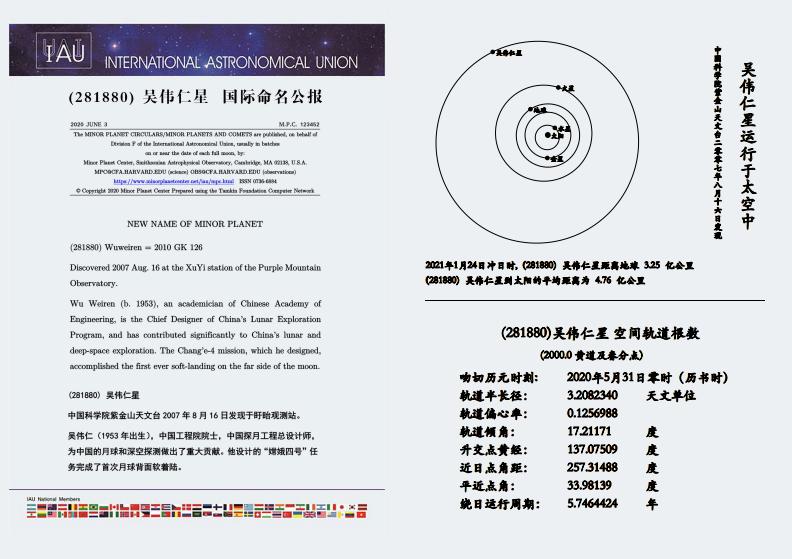 """太空新添""""吴伟仁星"""" 以中国探月工程总设计师命名_图1-4"""