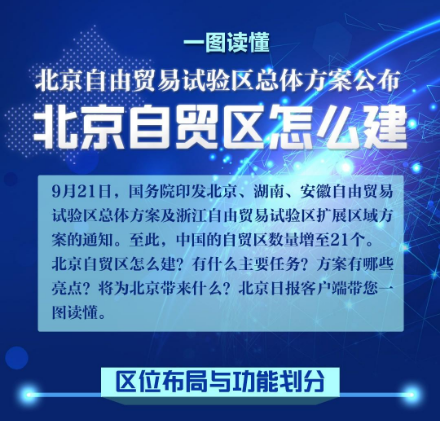 中国(北京)自由贸易试验区正式揭牌_图1-2