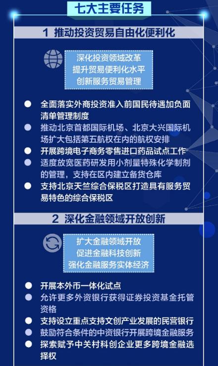 中国(北京)自由贸易试验区正式揭牌_图1-4