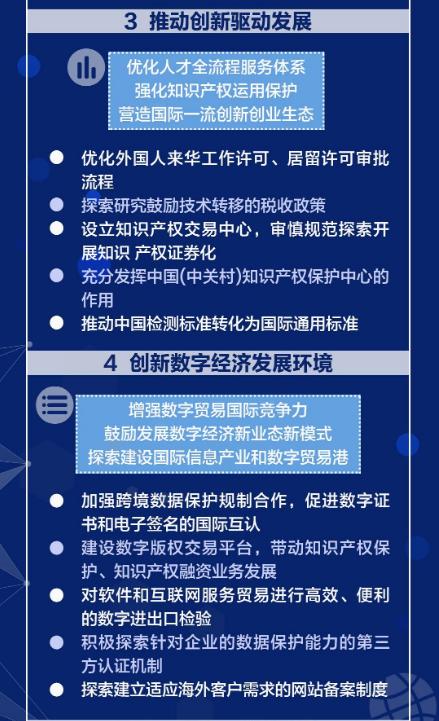 中国(北京)自由贸易试验区正式揭牌_图1-5