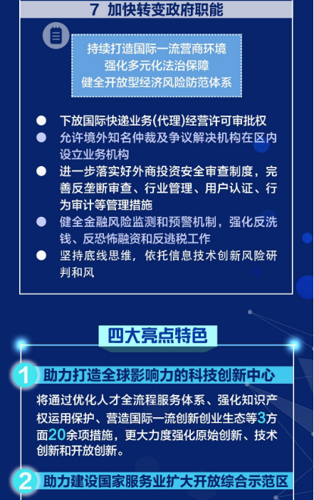 中国(北京)自由贸易试验区正式揭牌_图1-7