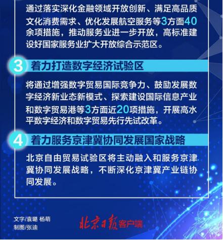 中国(北京)自由贸易试验区正式揭牌_图1-8