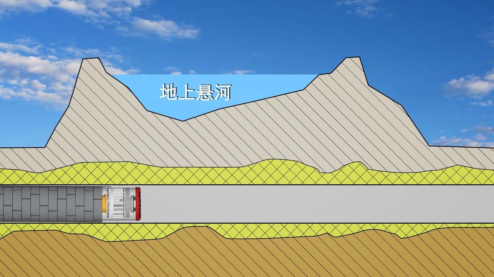 """济南黄河隧道东线贯通:人类首次穿越地上""""悬河""""_图1-4"""