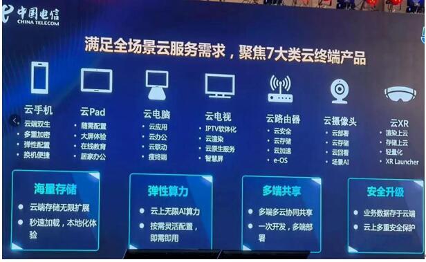 """11月7日,在2020天翼智能生态博览会暨第十二届天翼智能生态产业高峰论坛上,中国电信公布了多个重磅""""云改数转""""成果,包括5G SA规模商用、云网融合白皮书发布等。但最受消费者关注的,是中国电信发布的售价仅999元的首款云手机""""天翼1号""""。"""