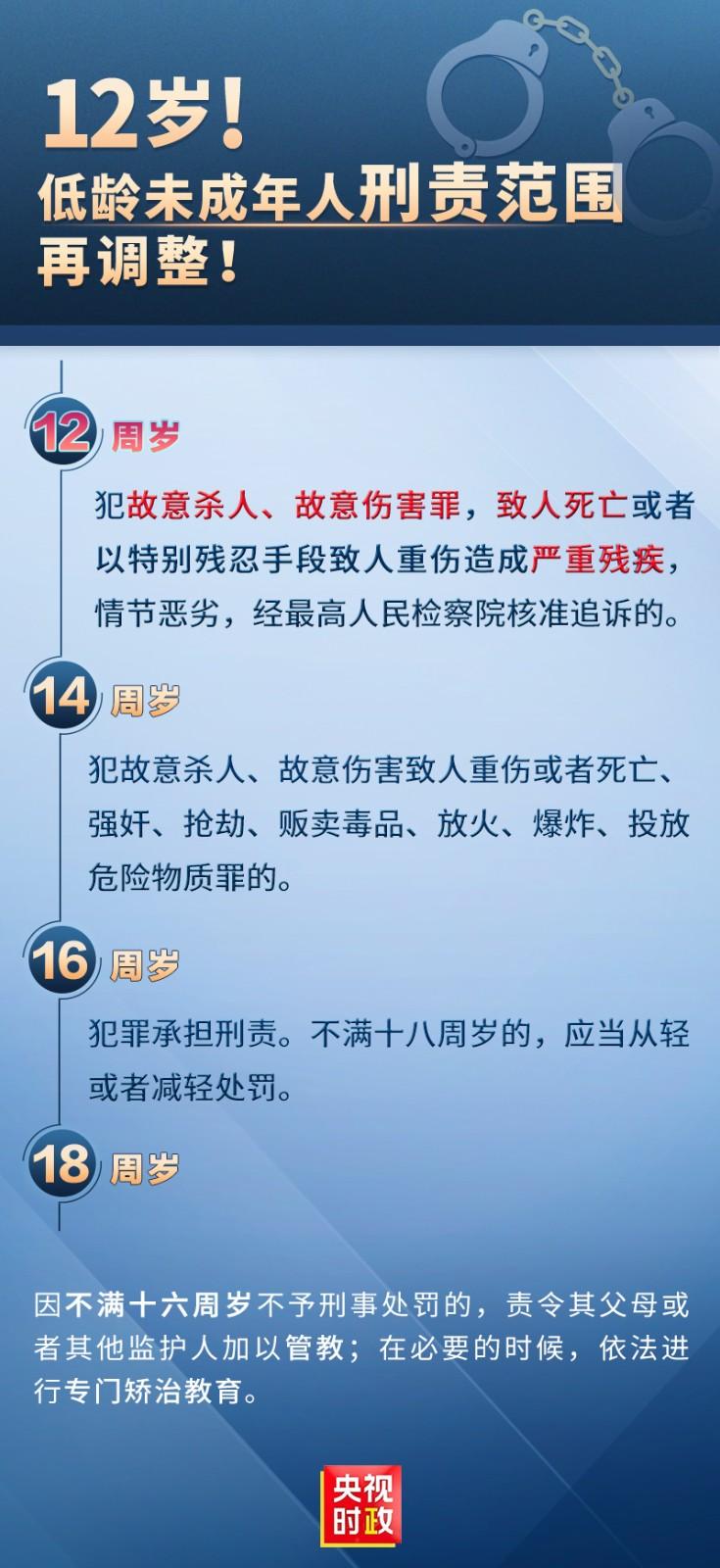 12岁,中国低龄未成年人刑责范围再调整_图1-1