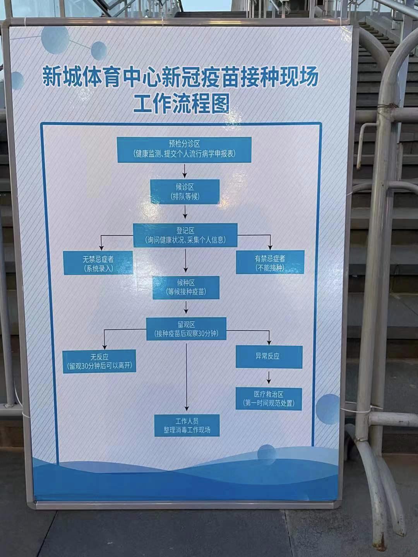 直击北京新冠疫苗接种筹备现场 元旦后开始接种_图1-4