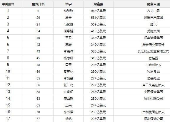 中国富豪排行榜.jpg