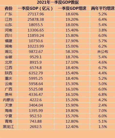 中国历年gdp增长率_中国、印度历年GDP年度增长率比较