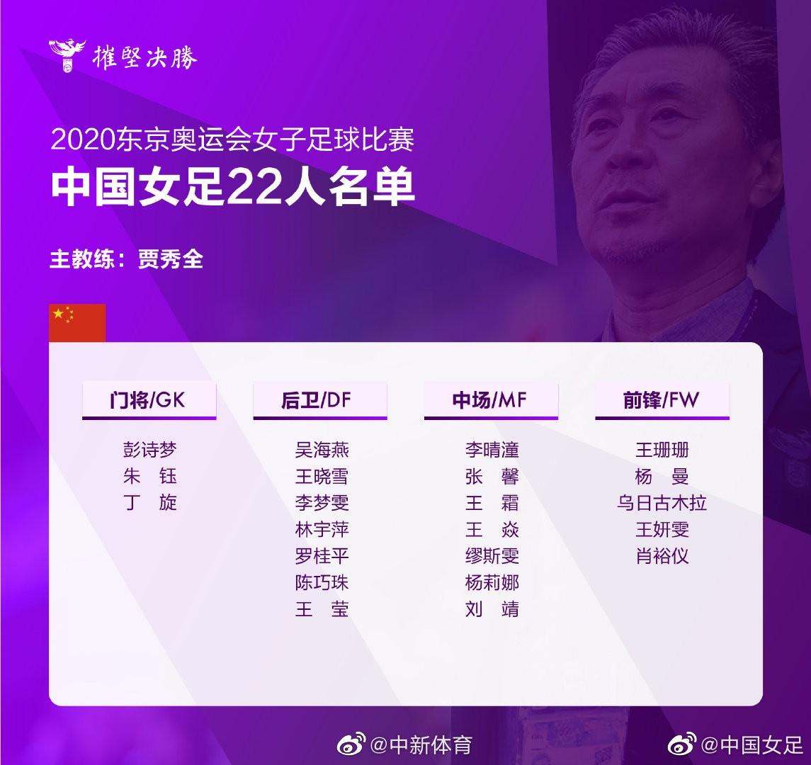 中国女足奥运名单公布 与巴西荷兰争夺小组出线权_图1-1