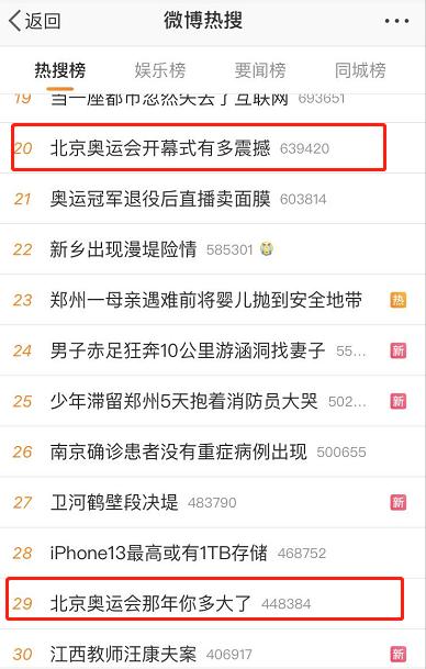 """""""北京奥运会那年你多大了""""上热搜 网友开启""""回忆杀""""_图1-1"""