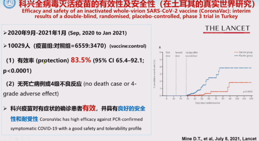 钟南山:中国超80%人口接种疫苗后可群体免疫_图1-4