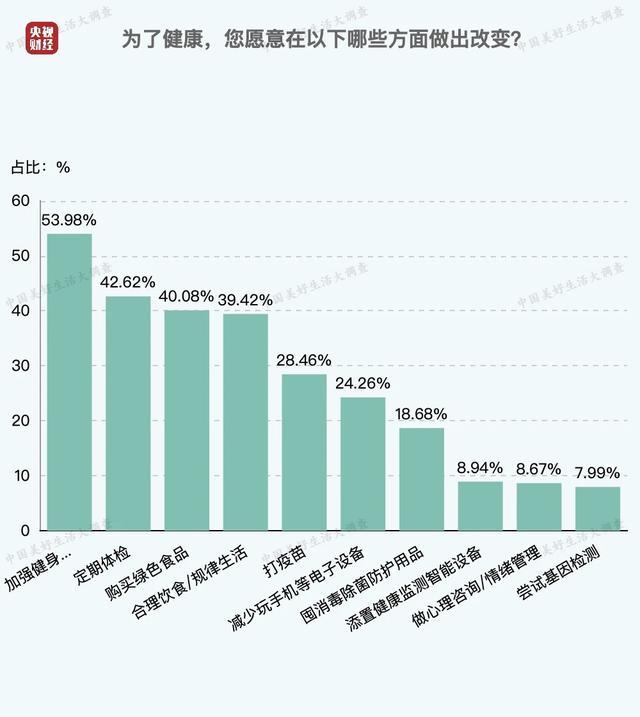 中国人每日平均休闲时间出炉 中年人最辛苦_图1-5