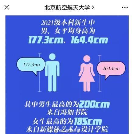 """北京一高校合成新生""""平均脸"""" 公布平均身高数据_图1-4"""