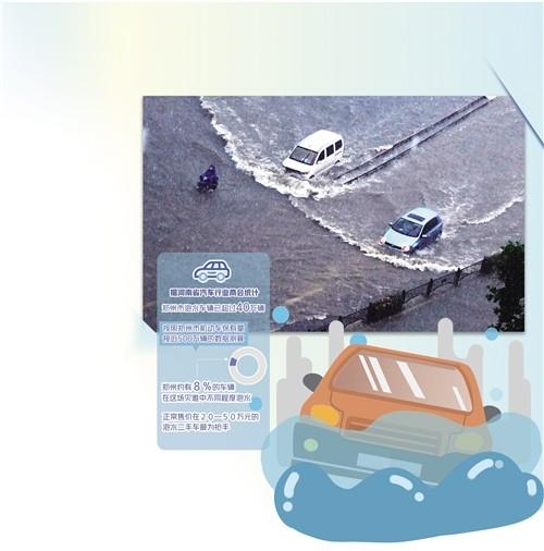 郑州40万辆泡水车去哪儿了:多渠道流向市场_图1-1
