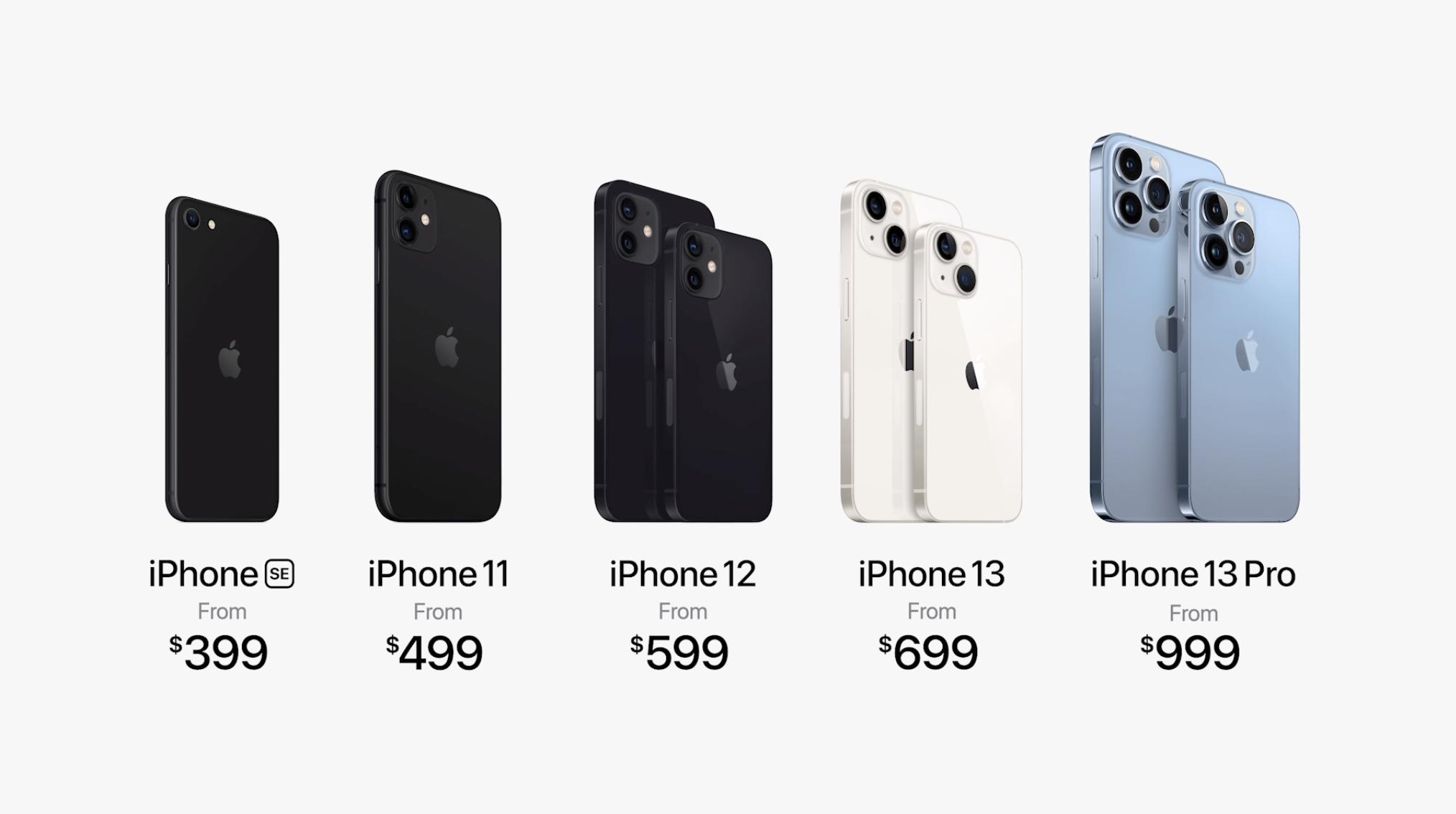 苹果iPhone13系列699元起售 摄像头系统全面升级_图1-4