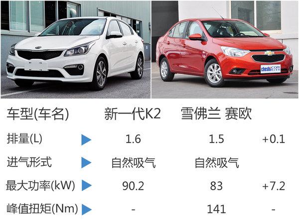 起亚新三厢轿车实车曝光 11月份将上市-图-图6
