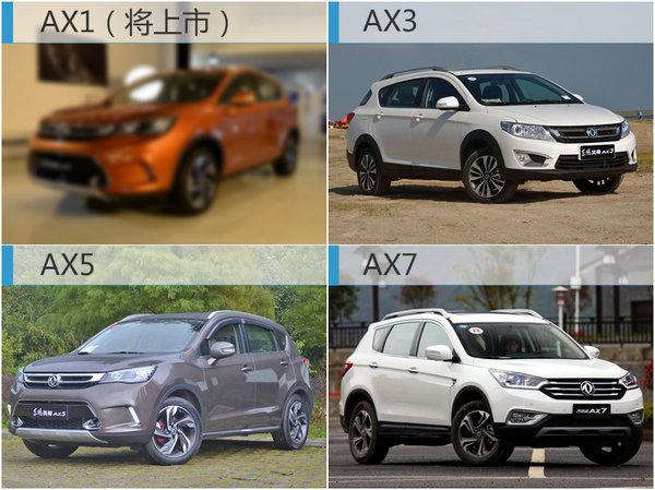 东风风神推AX1小型SUV 竞争江淮瑞风S3-图1
