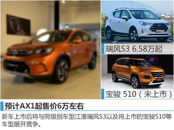 东风风神推AX1小型SUV 竞争江淮瑞风S3-图4