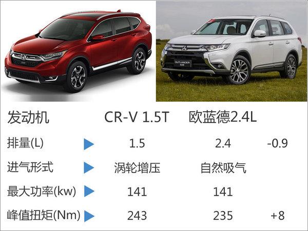 东风本田全新CRV搭1.5T 动力超三菱2.4L-图3