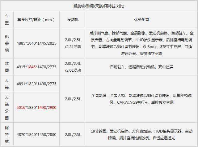 全新第八代凯美瑞正式上市 售17.98万元起