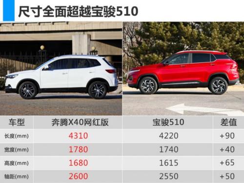 一汽奔腾X40网红版增配上市 售6.98万-9.68万