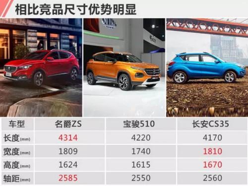 2018款名爵ZS增配上市 售价为7.38万-11.58万