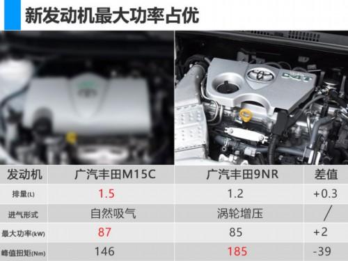 广汽丰田产三缸1.5L发动机 动力大增/满足国六排放