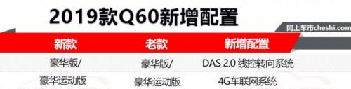 英菲尼迪新款Q60开卖! 配置升级-售36.68万起