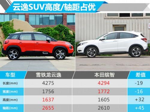 雪铁龙全新小SUV云逸本月底预售 预计12-16万元