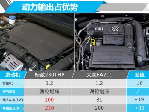东风标致新408月底上市 预计13万起/换电子挡杆