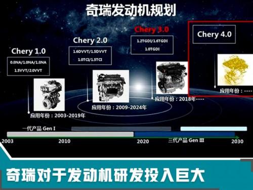 奇瑞豪华SUV加长版明年发布 配2.0T动力超奔驰