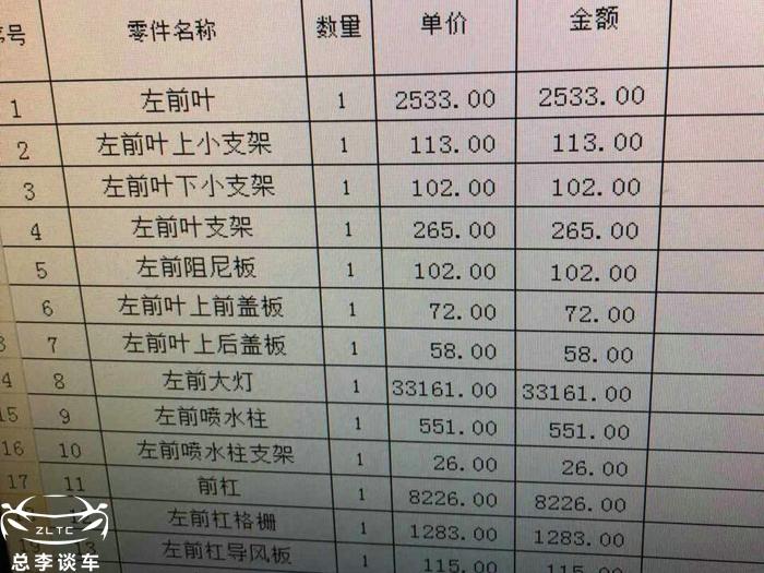 30多万的奥迪剐蹭一下,修车费让人寒心,网友:怪不得陈田村不倒