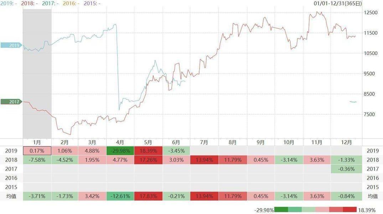 苹果期货,苹果期货季节性规律