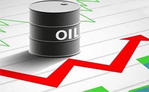 油价调整最新消息,油价最新调整消息,油价调整预测