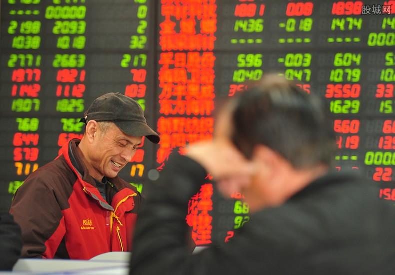 期货投资策略分析